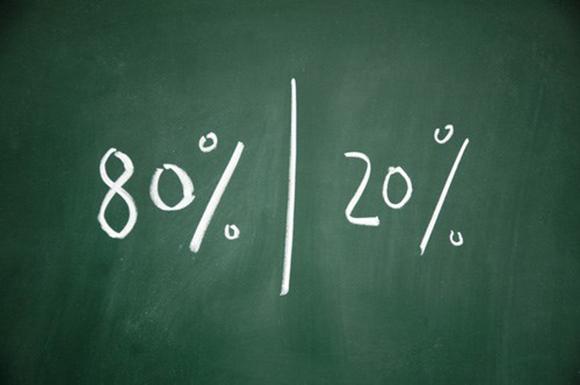 Nguyên lý 80/20 - Giải pháp giúp quản lý thời gian hiệu quả hơn